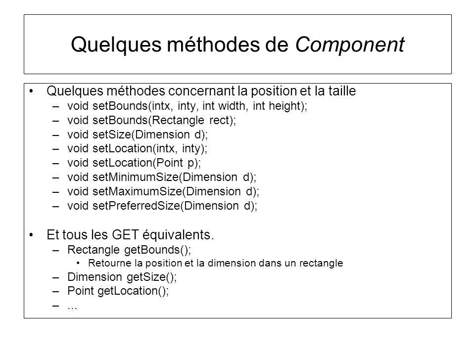 Quelques méthodes de Component