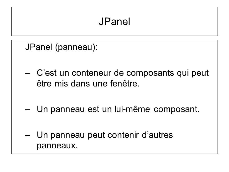 JPanel JPanel (panneau):