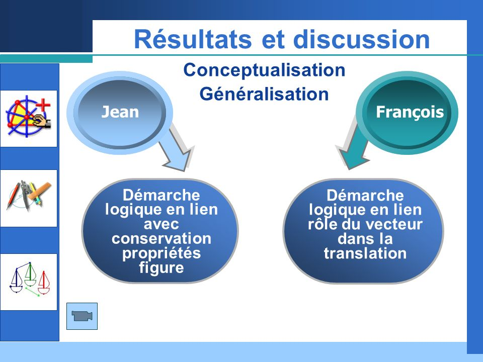 Résultats et discussion