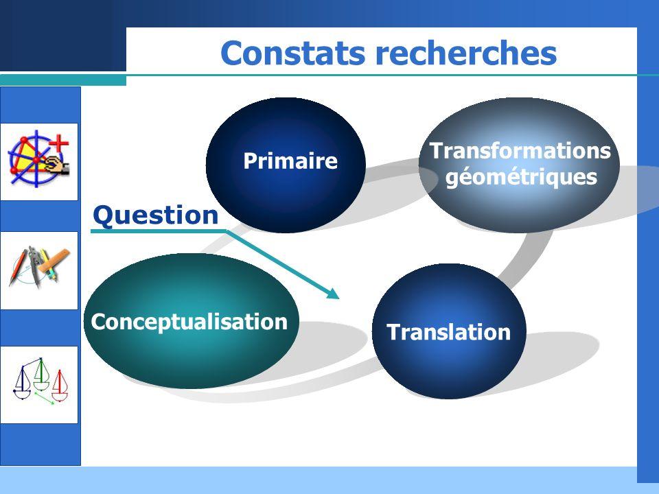 Constats recherches Question Transformations Primaire géométriques