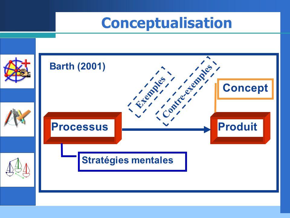 Conceptualisation Concept Processus Produit Barth (2001)