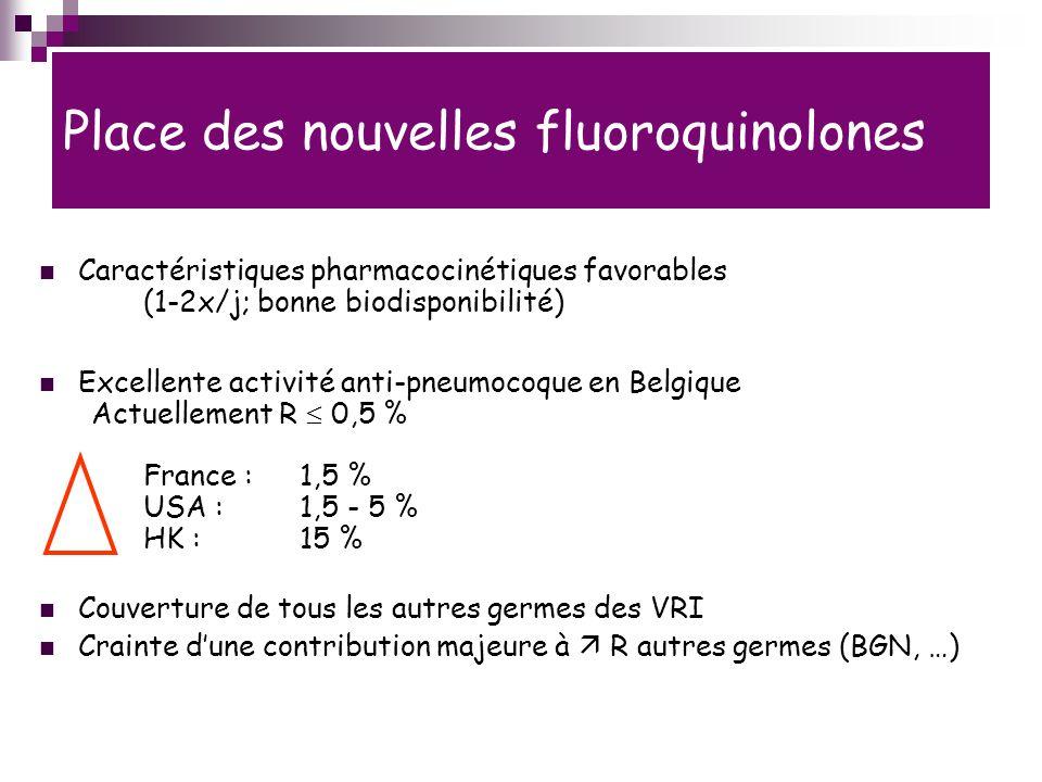 Place des nouvelles fluoroquinolones