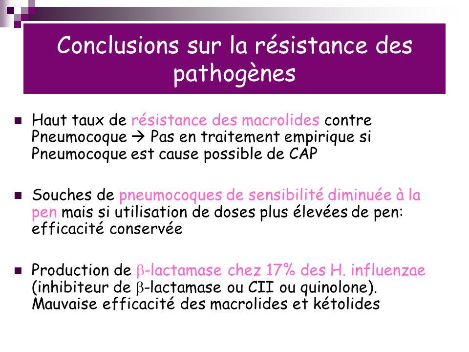 Conclusions sur la résistance des pathogènes