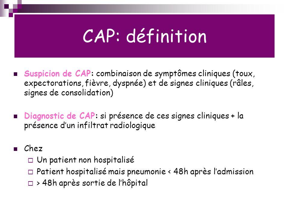 CAP: définition