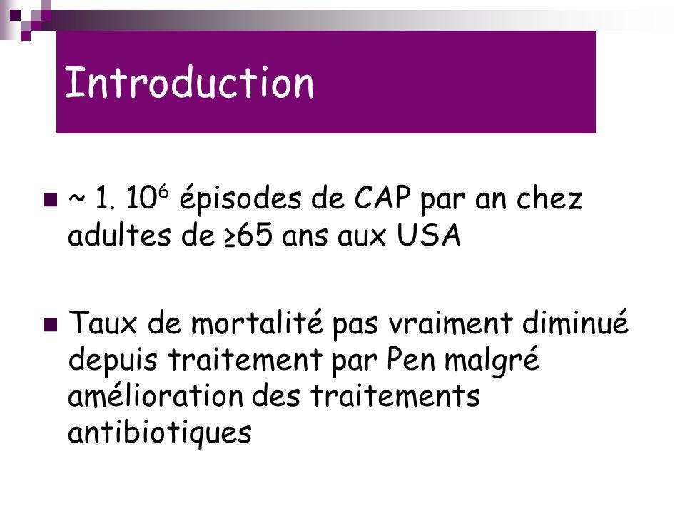Introduction ~ 1. 106 épisodes de CAP par an chez adultes de ≥65 ans aux USA.