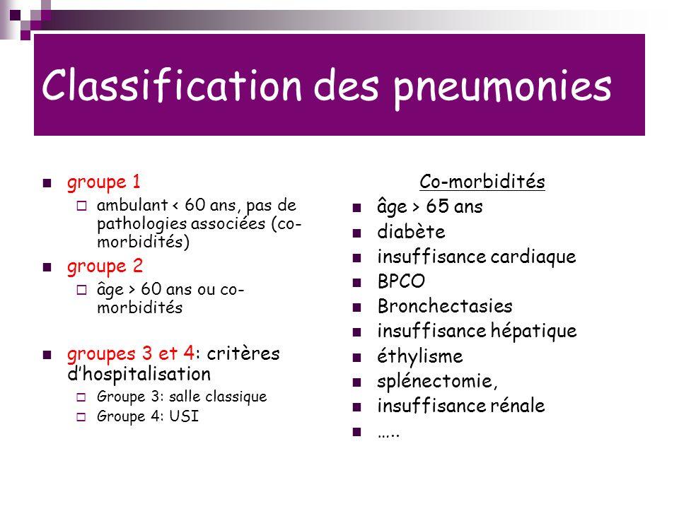 Classification des pneumonies