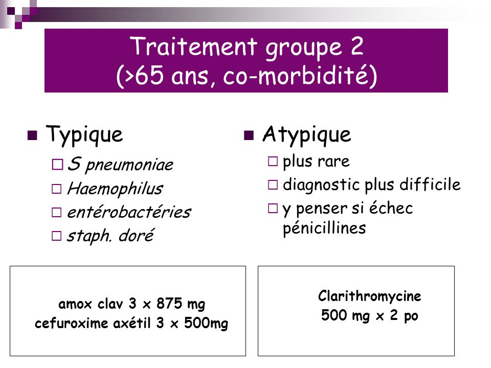Traitement groupe 2 (>65 ans, co-morbidité)