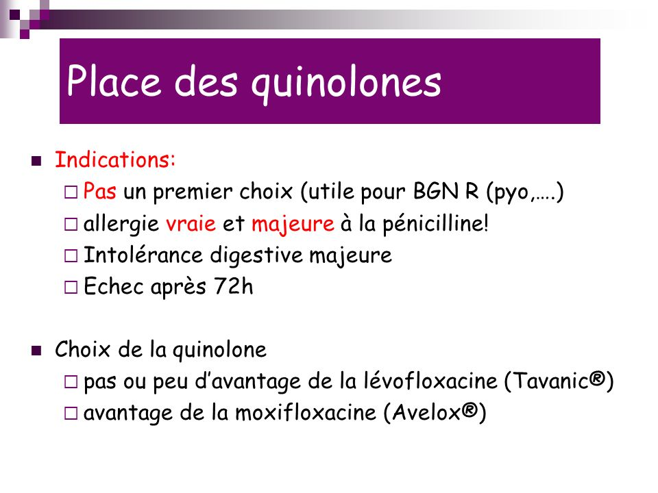 Place des quinolones Indications: