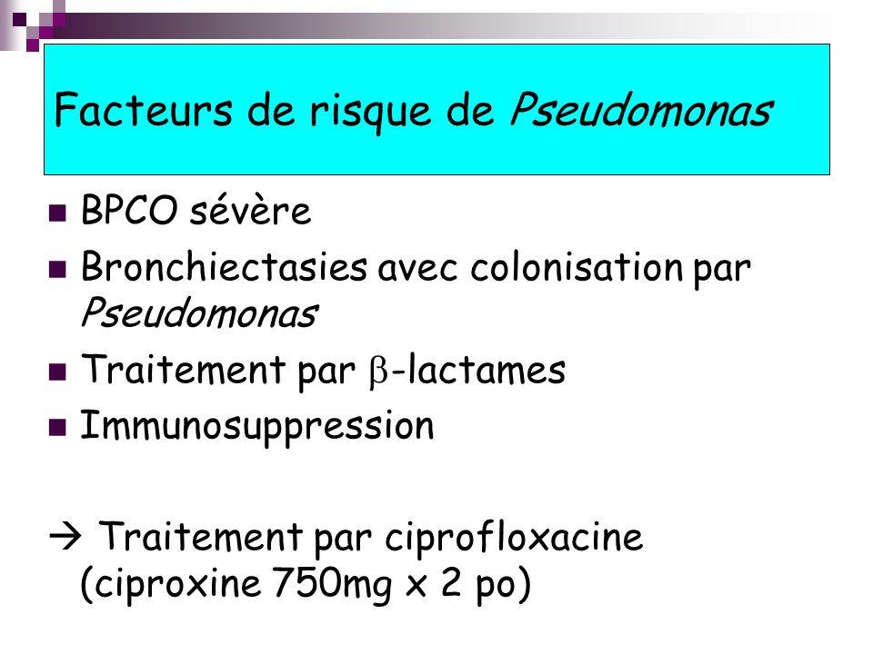 Facteurs de risque de Pseudomonas