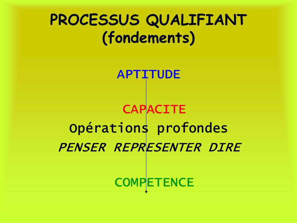 PROCESSUS QUALIFIANT (fondements)
