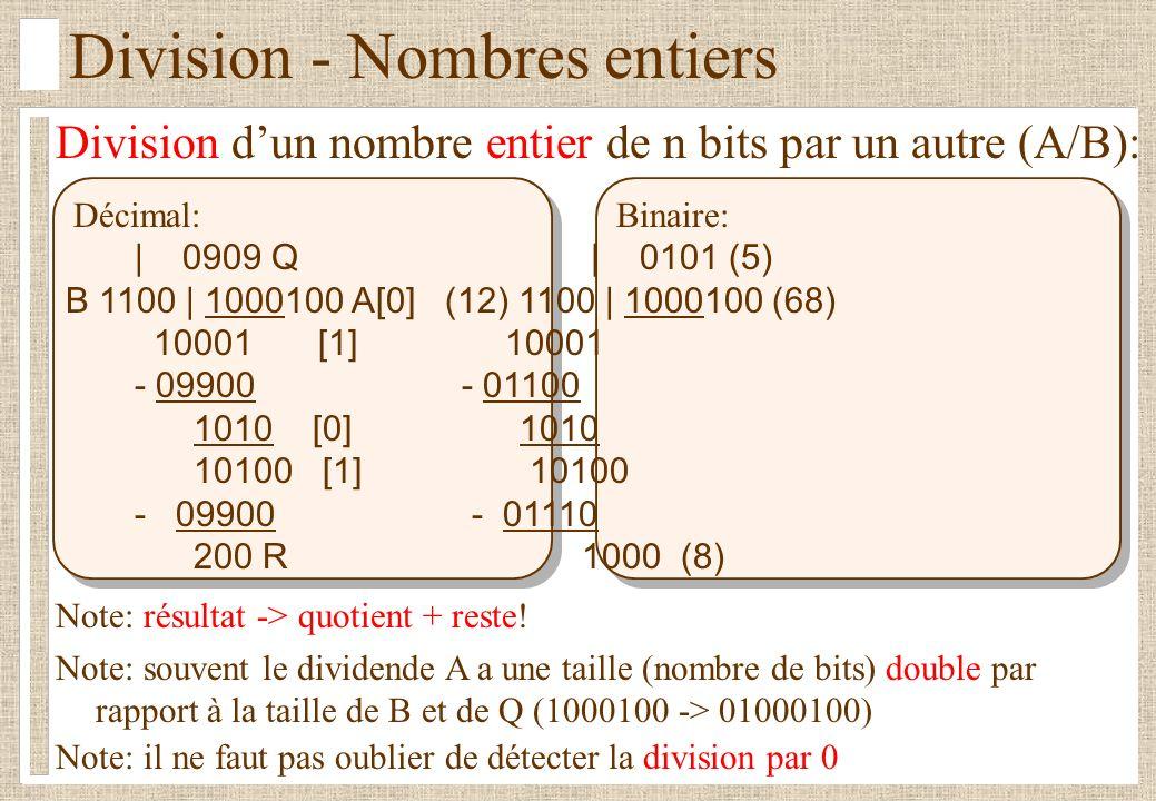 Division - Nombres entiers