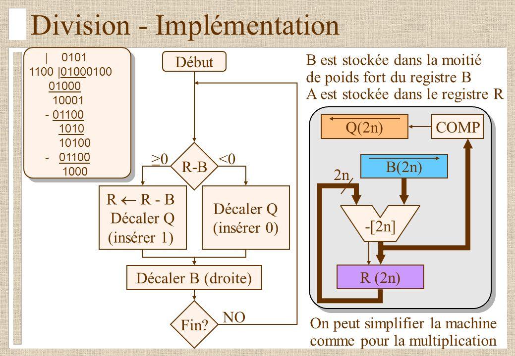 Division - Implémentation