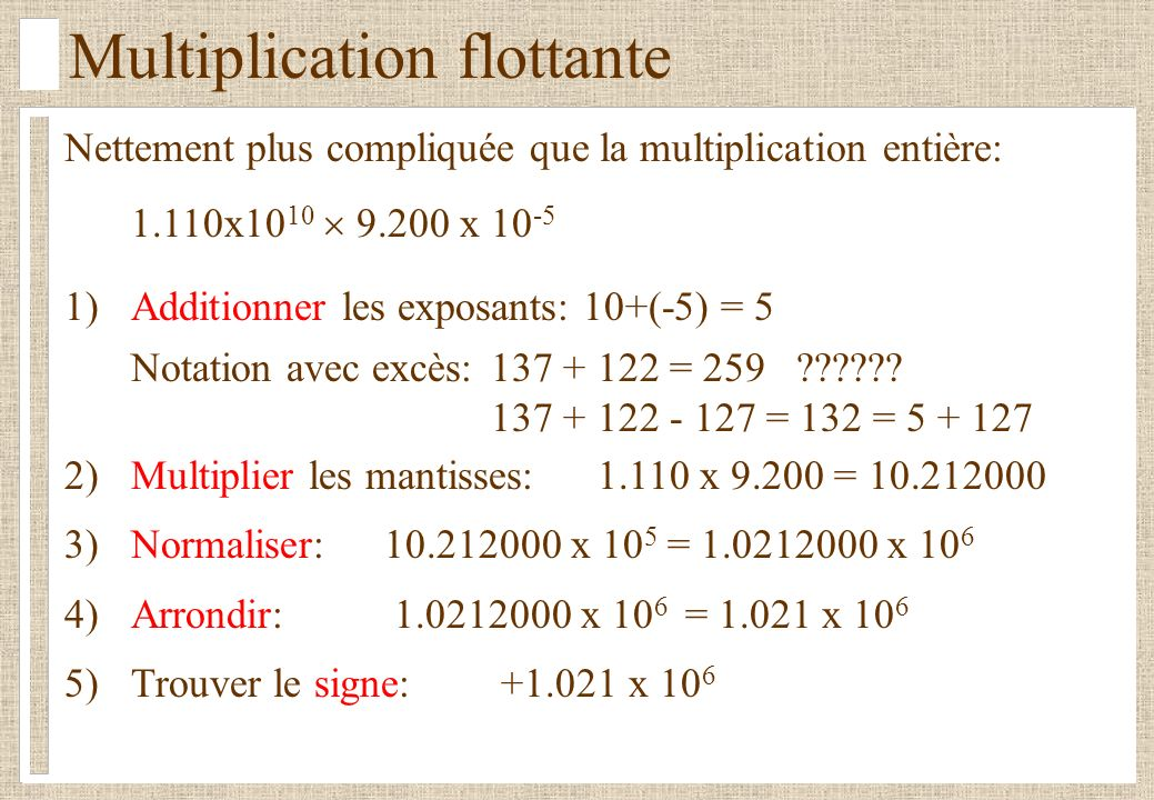 Multiplication flottante