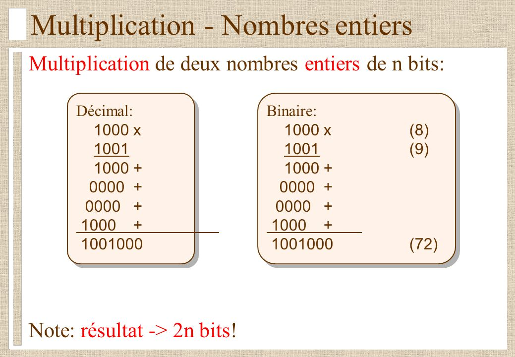 Multiplication - Nombres entiers