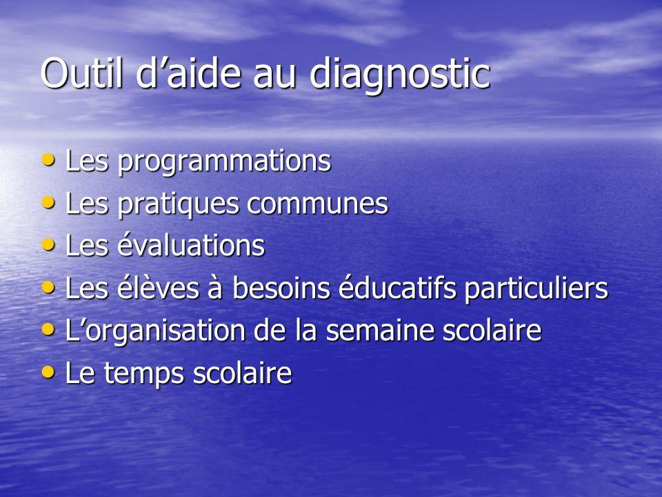 Outil d'aide au diagnostic