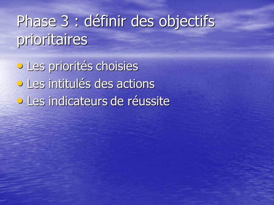 Phase 3 : définir des objectifs prioritaires