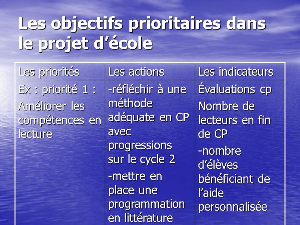 Les objectifs prioritaires dans le projet d'école