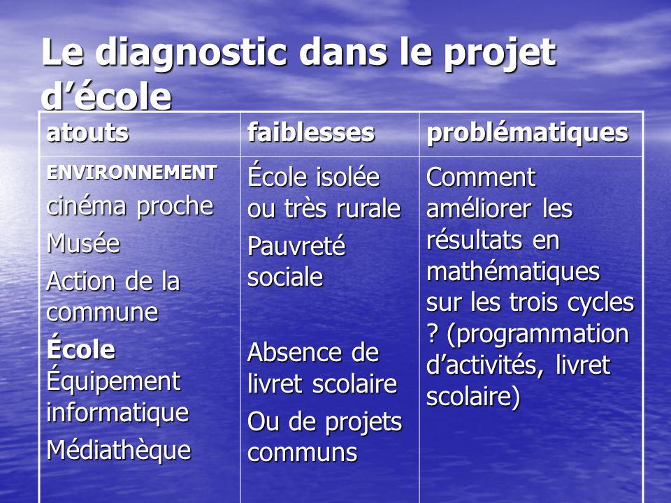 Le diagnostic dans le projet d'école