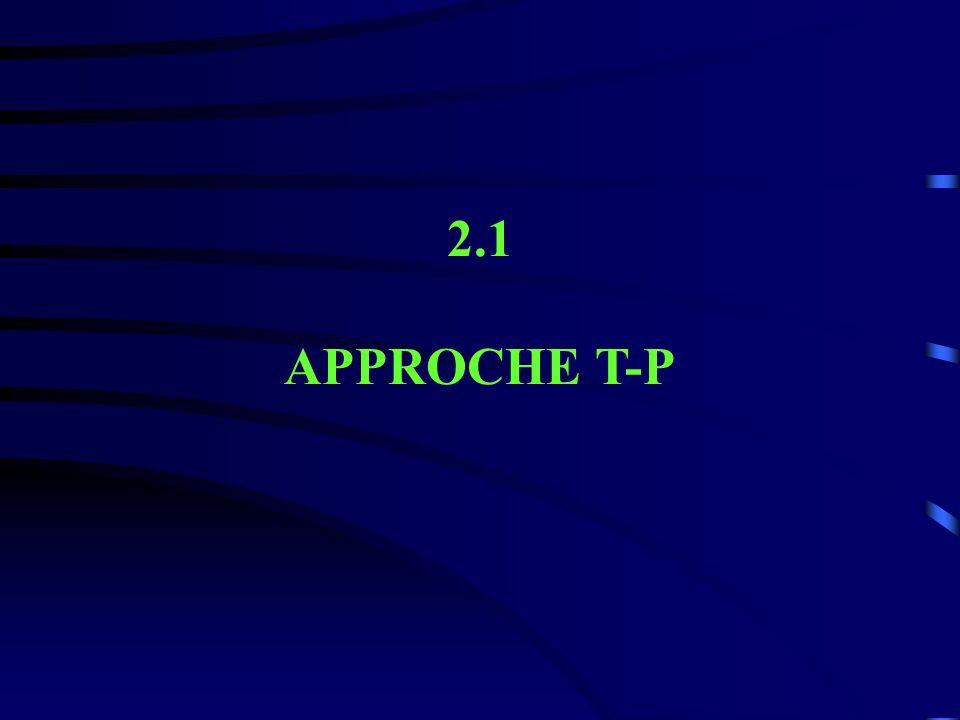 2.1 APPROCHE T-P