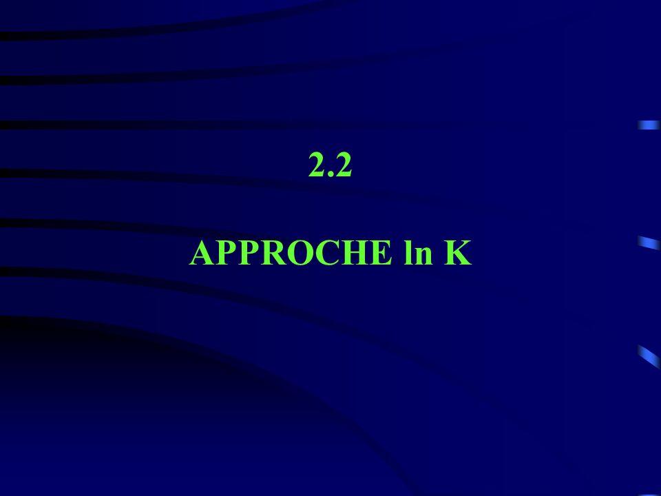 2.2 APPROCHE ln K
