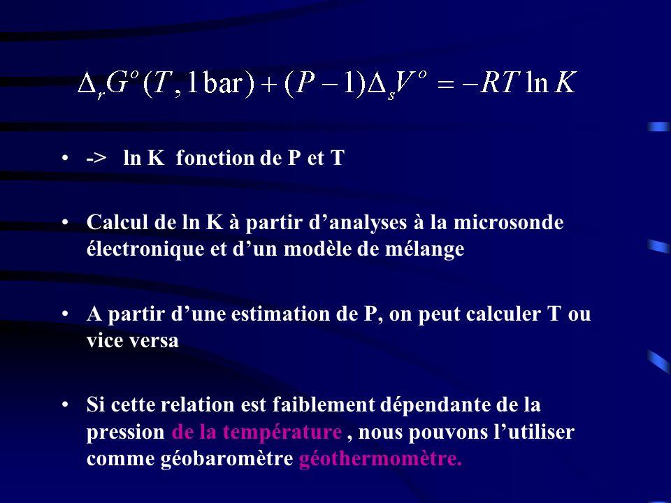-> ln K fonction de P et T