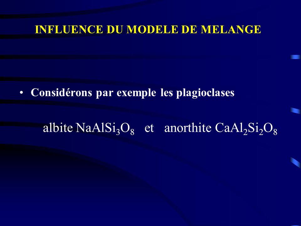 INFLUENCE DU MODELE DE MELANGE