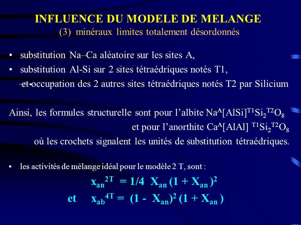 INFLUENCE DU MODELE DE MELANGE (3) minéraux limites totalement désordonnés