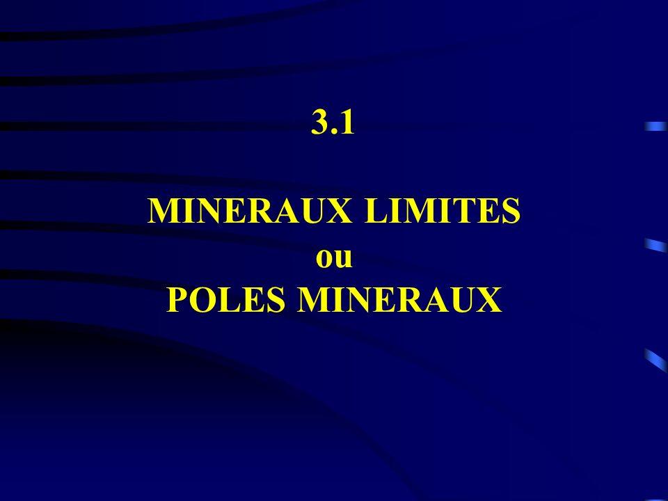 3.1 MINERAUX LIMITES ou POLES MINERAUX