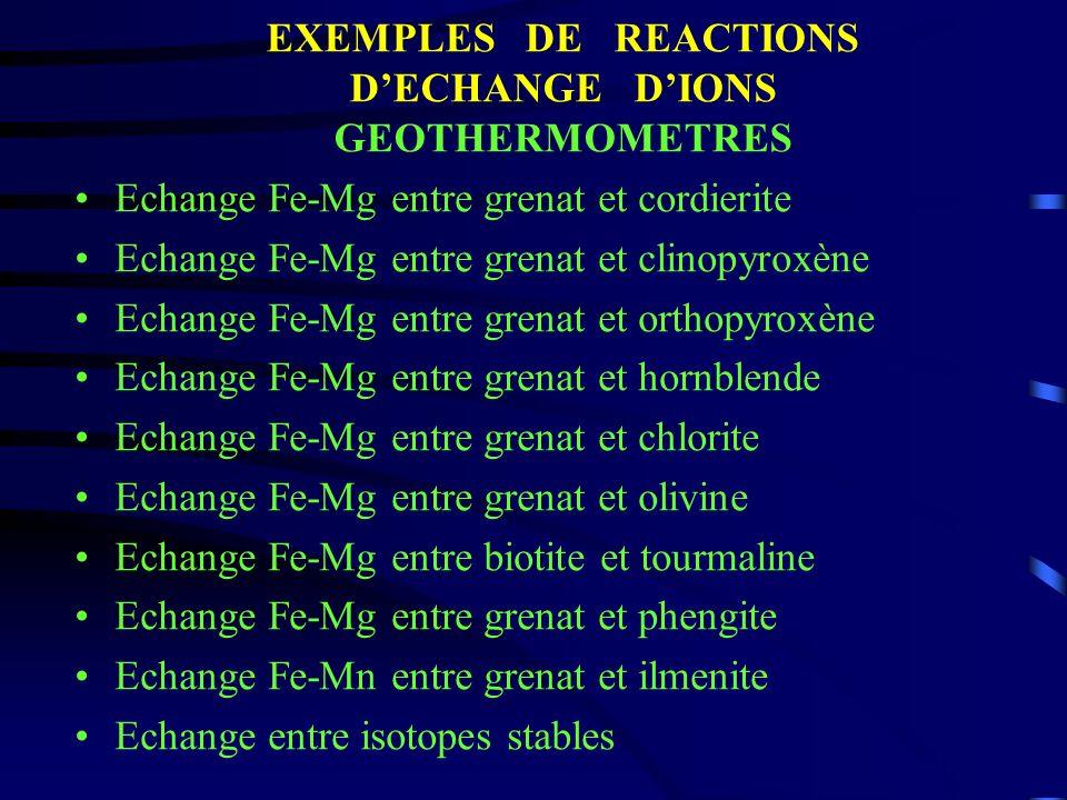 EXEMPLES DE REACTIONS D'ECHANGE D'IONS GEOTHERMOMETRES