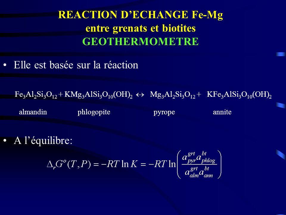 REACTION D'ECHANGE Fe-Mg entre grenats et biotites GEOTHERMOMETRE