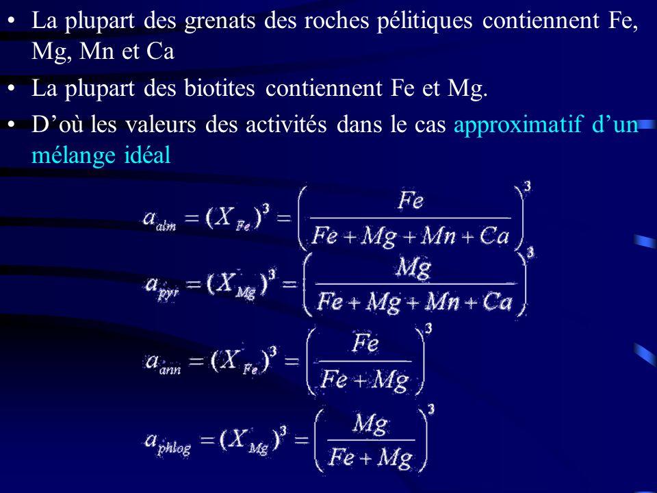 La plupart des grenats des roches pélitiques contiennent Fe, Mg, Mn et Ca