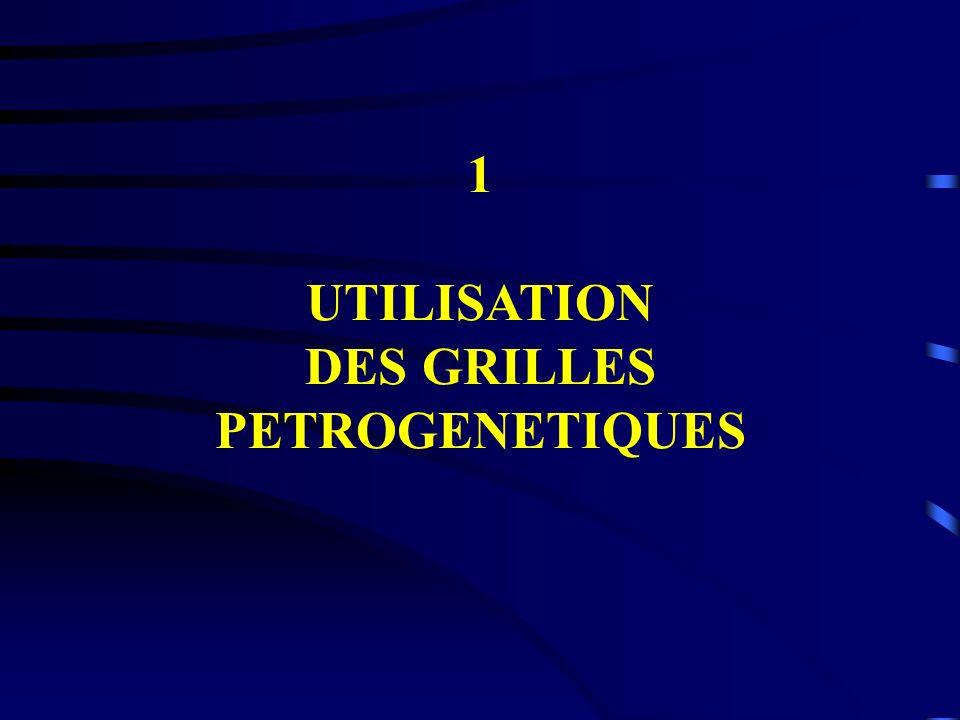1 UTILISATION DES GRILLES PETROGENETIQUES
