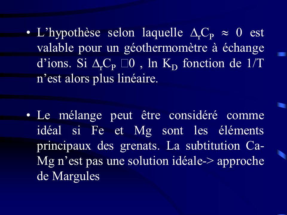 L'hypothèse selon laquelle rCP  0 est valable pour un géothermomètre à échange d'ions. Si rCP ¹0 , ln KD fonction de 1/T n'est alors plus linéaire.