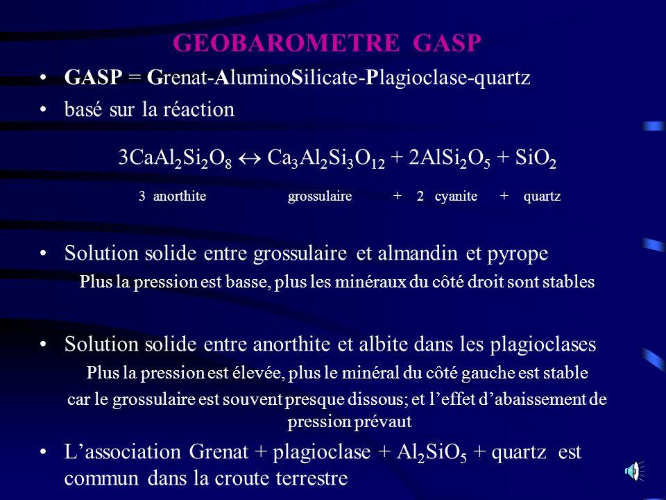 GEOBAROMETRE GASP GASP = Grenat-AluminoSilicate-Plagioclase-quartz