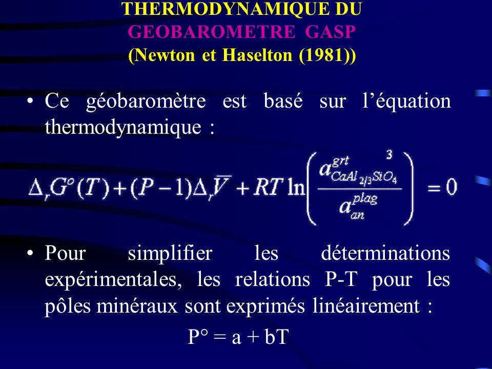 THERMODYNAMIQUE DU GEOBAROMETRE GASP (Newton et Haselton (1981))