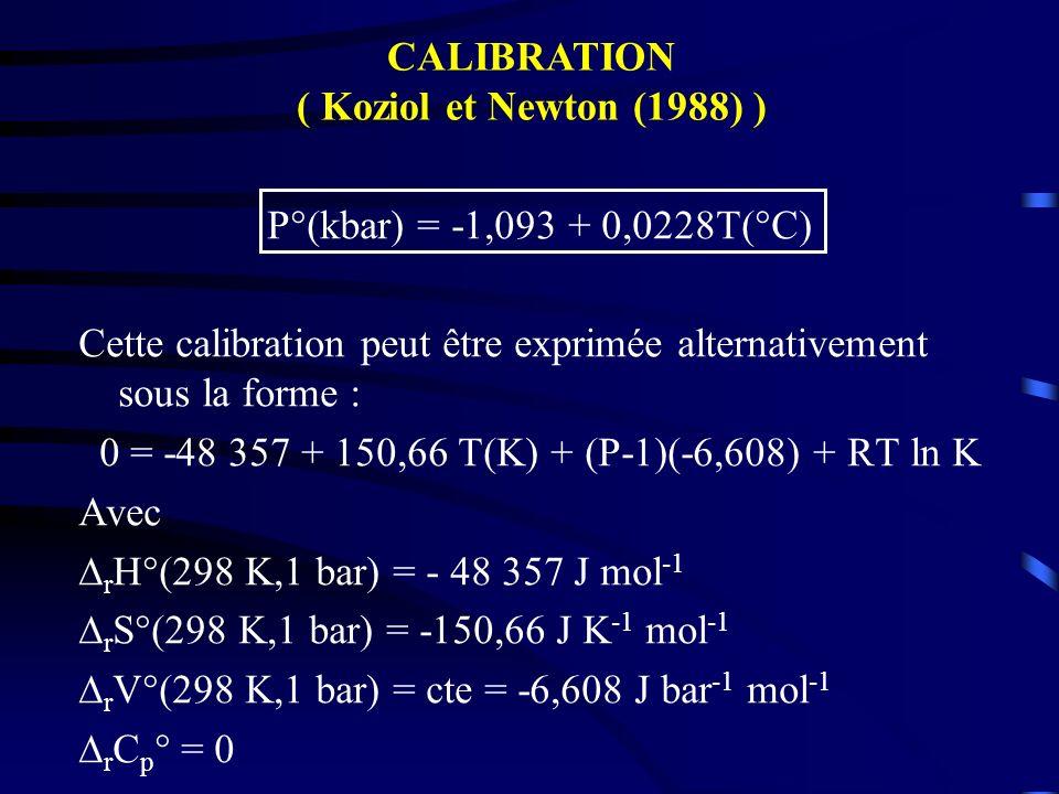0 = -48 357 + 150,66 T(K) + (P-1)(-6,608) + RT ln K