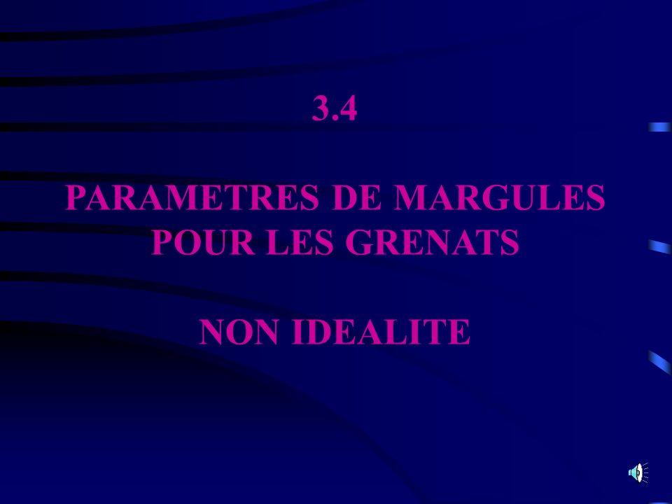 3.4 PARAMETRES DE MARGULES POUR LES GRENATS NON IDEALITE