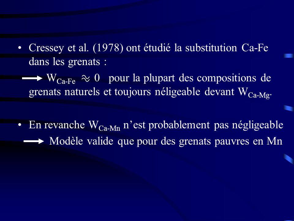 Cressey et al. (1978) ont étudié la substitution Ca-Fe dans les grenats :