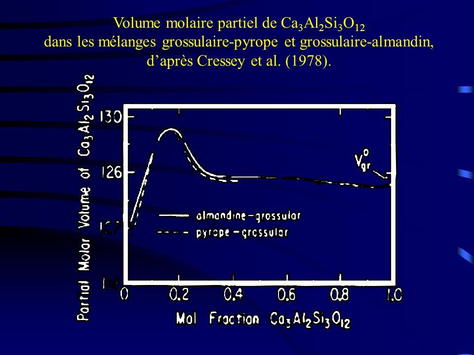 Volume molaire partiel de Ca3Al2Si3O12
