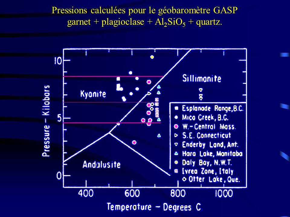 Pressions calculées pour le géobaromètre GASP