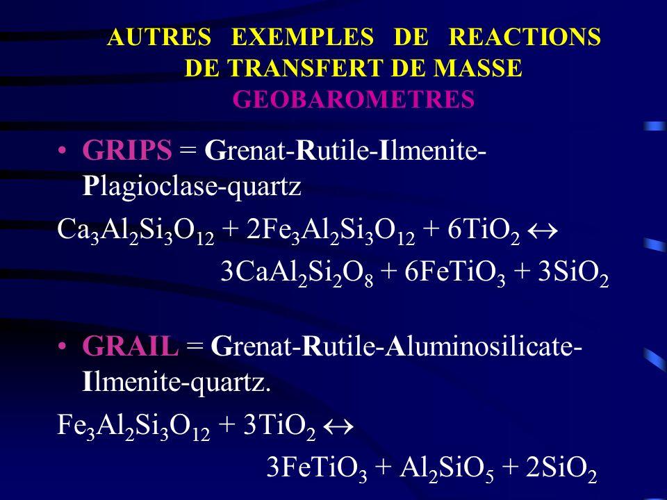 AUTRES EXEMPLES DE REACTIONS DE TRANSFERT DE MASSE GEOBAROMETRES