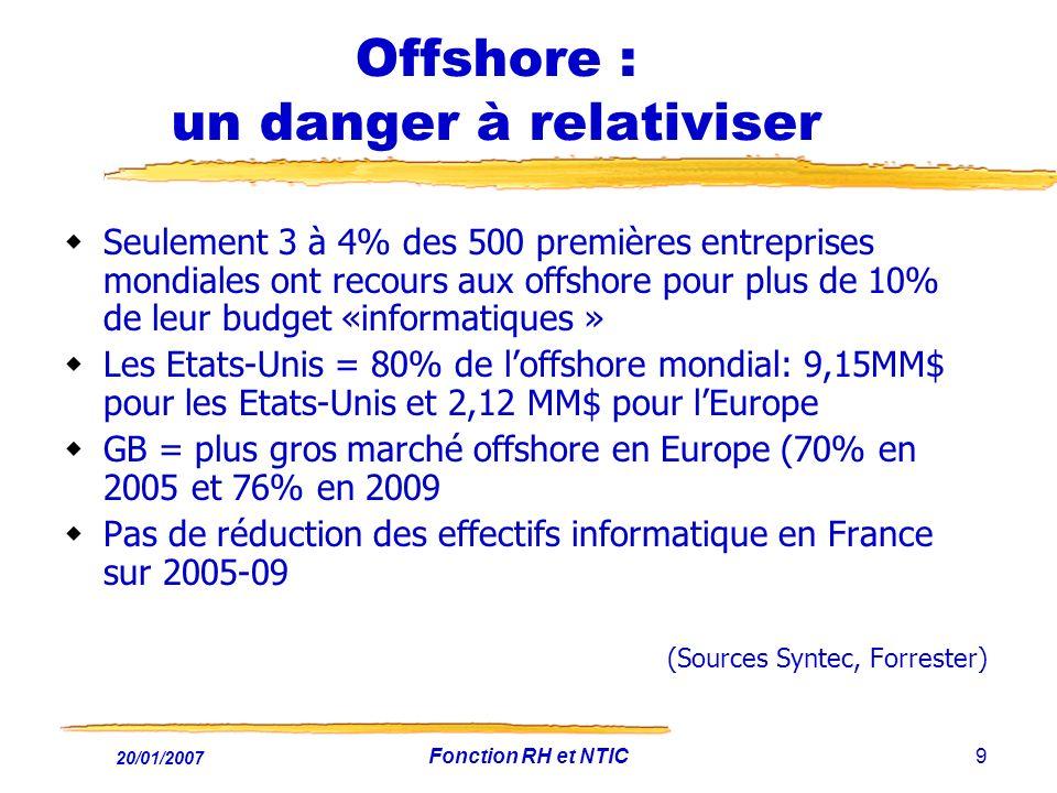 Offshore : un danger à relativiser