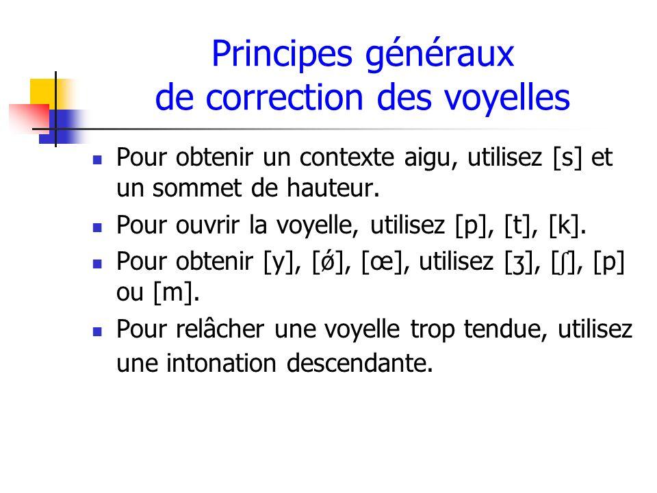 Principes généraux de correction des voyelles