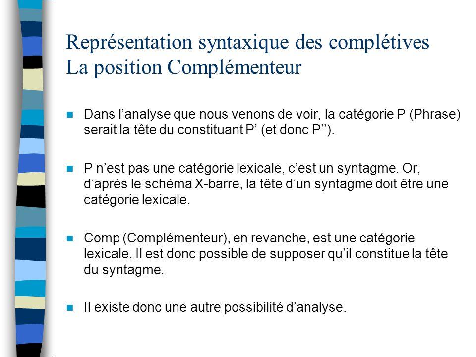 Représentation syntaxique des complétives La position Complémenteur