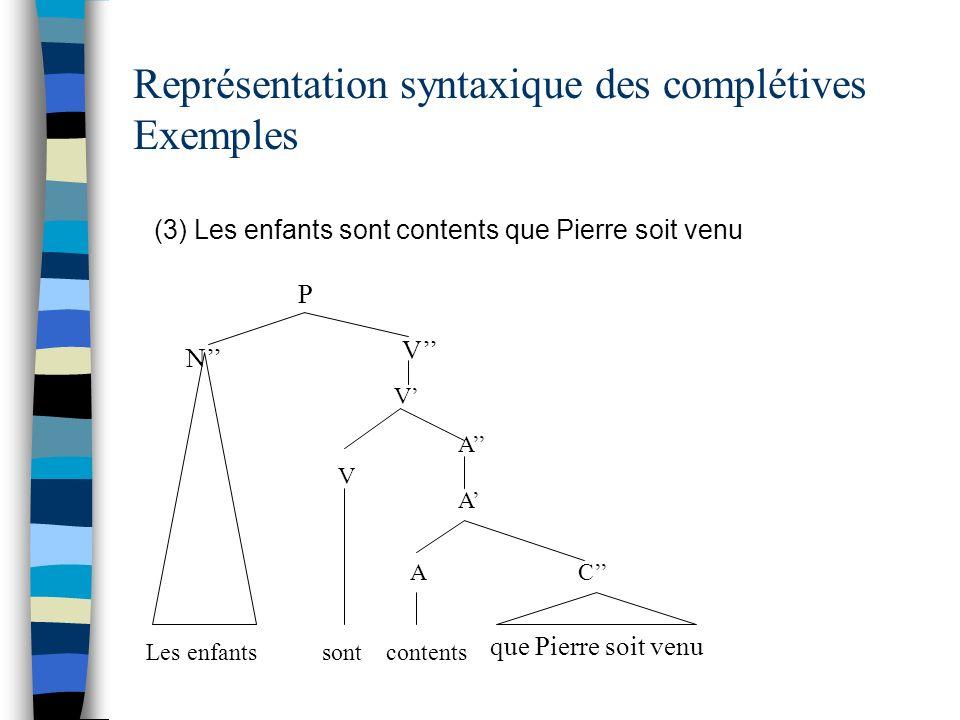 Représentation syntaxique des complétives Exemples