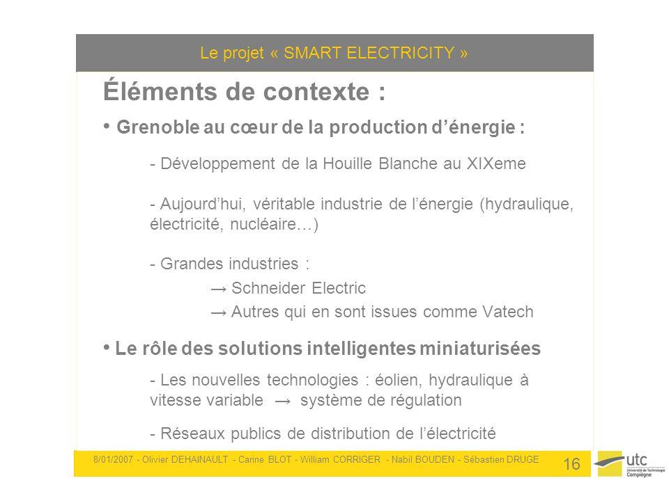 Le projet « SMART ELECTRICITY »