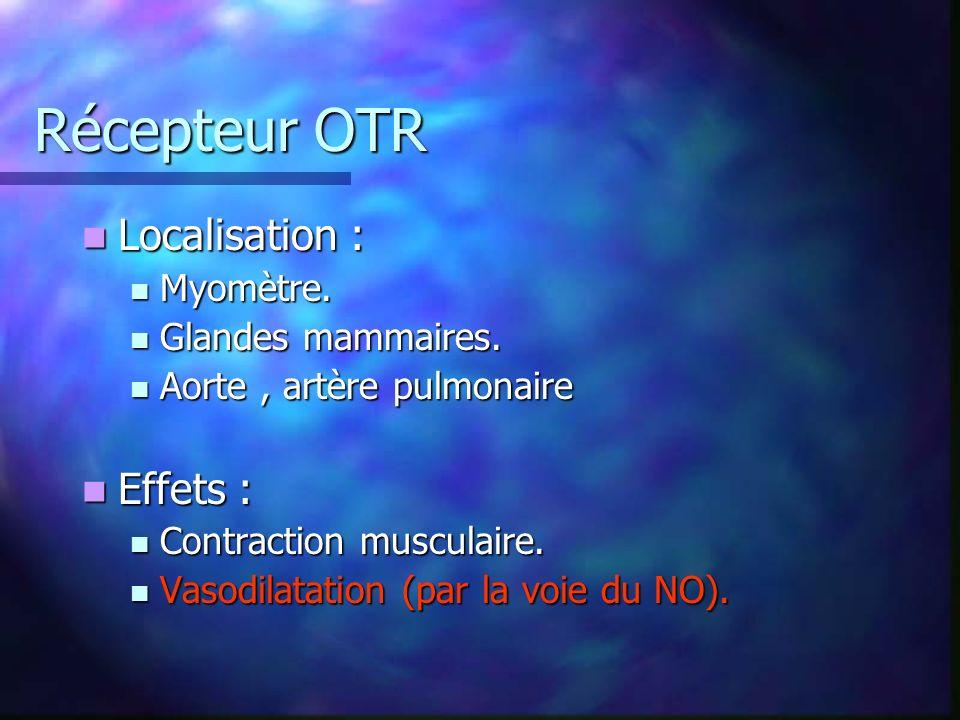 Récepteur OTR Localisation : Effets : Myomètre. Glandes mammaires.