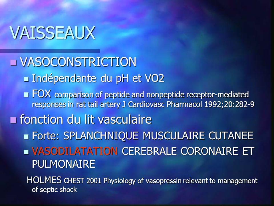 VAISSEAUX VASOCONSTRICTION fonction du lit vasculaire
