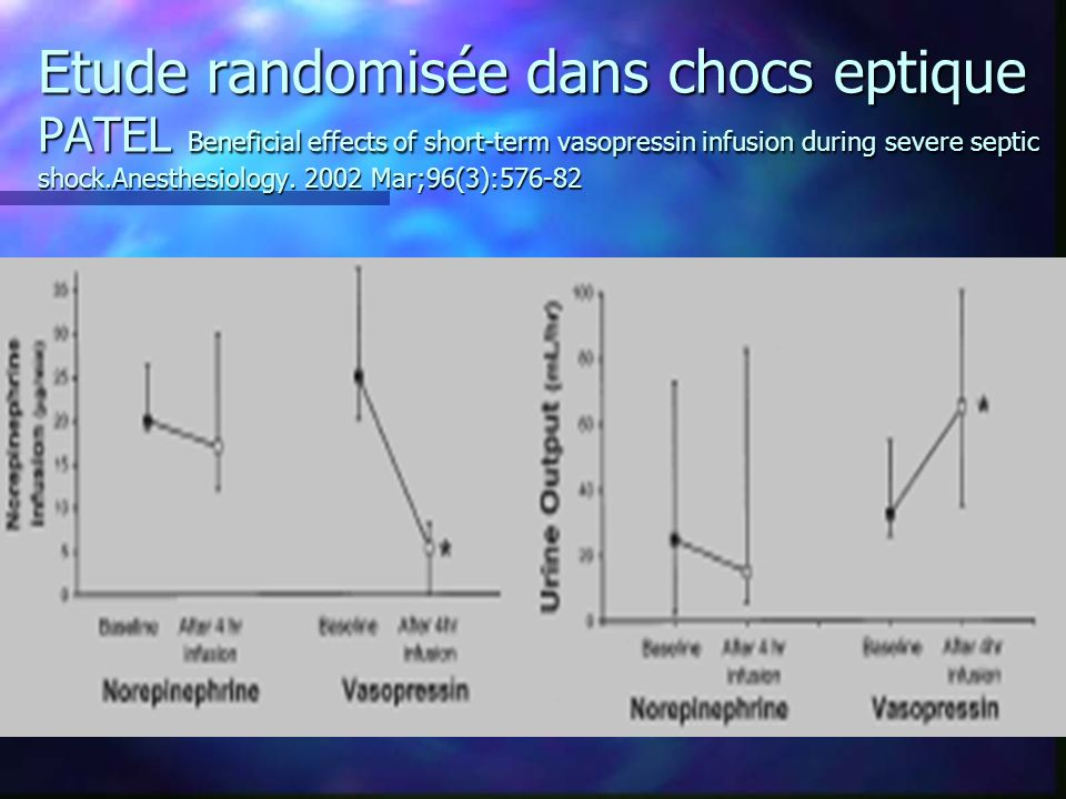 Etude randomisée dans chocs eptique PATEL Beneficial effects of short-term vasopressin infusion during severe septic shock.Anesthesiology.