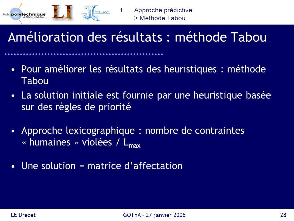Amélioration des résultats : méthode Tabou